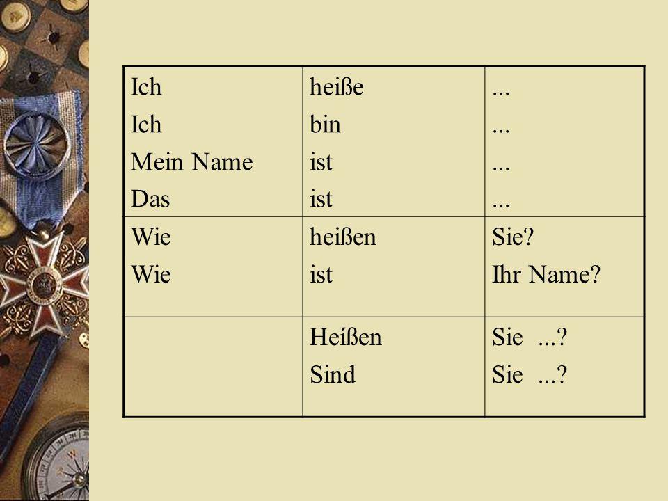Ich Mein Name Das heiße bin ist ... Wie heißen Sie Ihr Name Heíßen Sind Sie ...