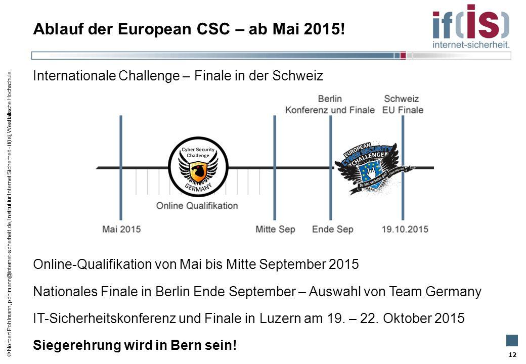 Ablauf der European CSC – ab Mai 2015!