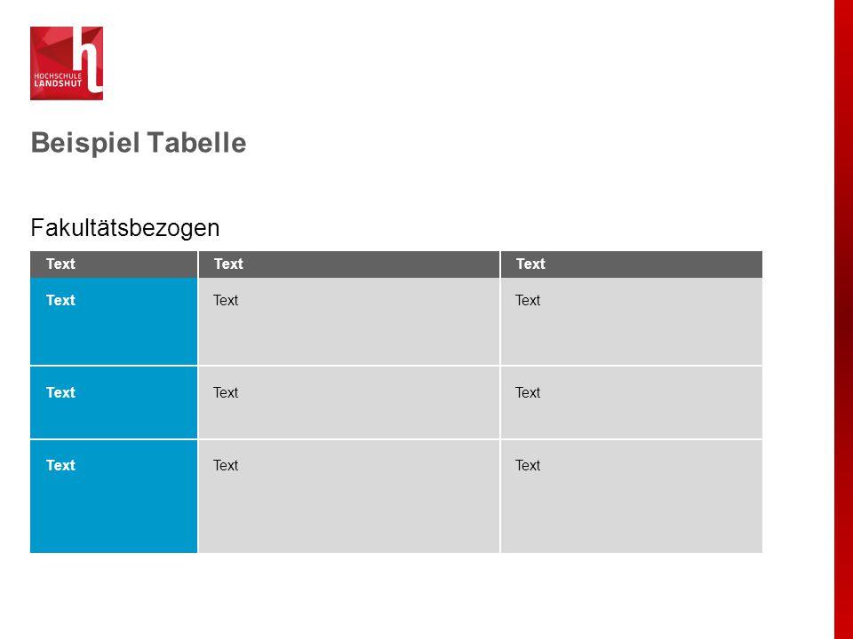 Beispiel Tabelle Fakultätsbezogen Text Text Text Text Text Text Text