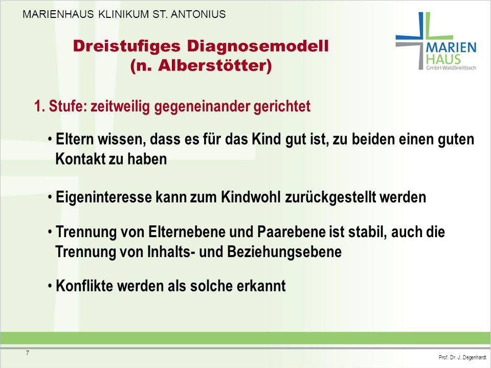 Dreistufiges Diagnosemodell (n. Alberstötter)