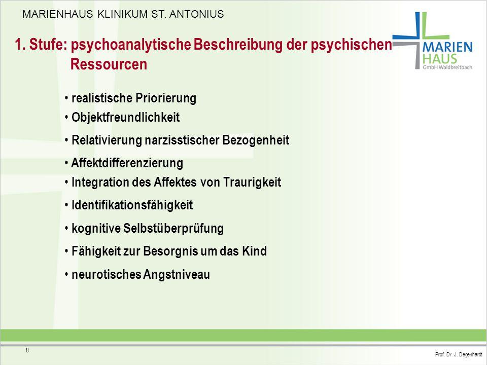 1. Stufe: psychoanalytische Beschreibung der psychischen Ressourcen