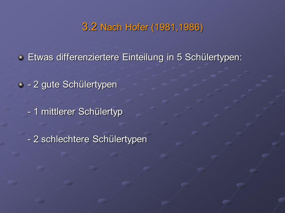 3.2 Nach Hofer (1981,1986) Etwas differenziertere Einteilung in 5 Schülertypen: - 2 gute Schülertypen.