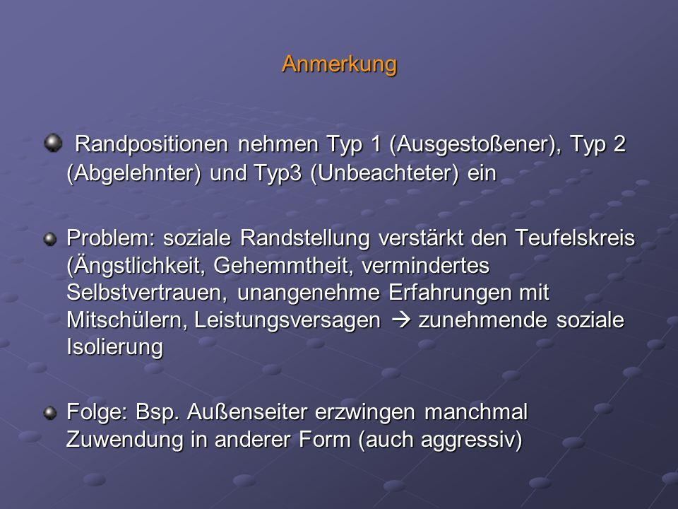 Anmerkung Randpositionen nehmen Typ 1 (Ausgestoßener), Typ 2 (Abgelehnter) und Typ3 (Unbeachteter) ein.