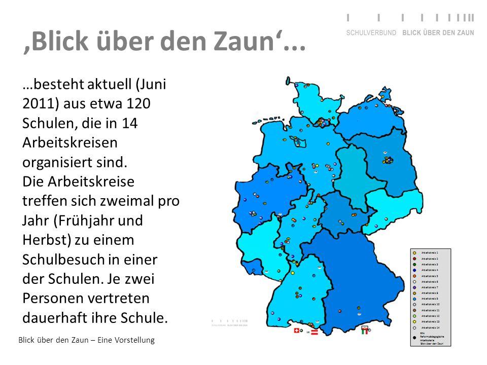 'Blick über den Zaun'... …besteht aktuell (Juni 2011) aus etwa 120 Schulen, die in 14 Arbeitskreisen organisiert sind.