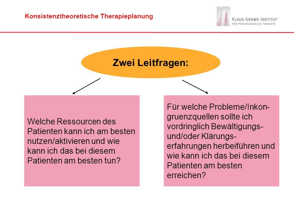 Konsistenztheoretische Therapieplanung
