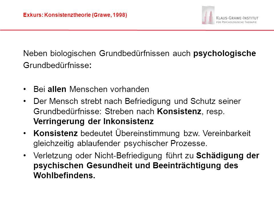 Neben biologischen Grundbedürfnissen auch psychologische