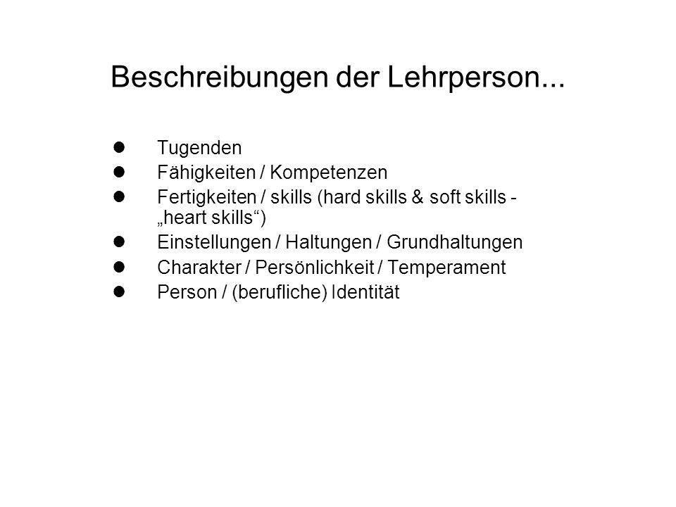 Beschreibungen der Lehrperson...