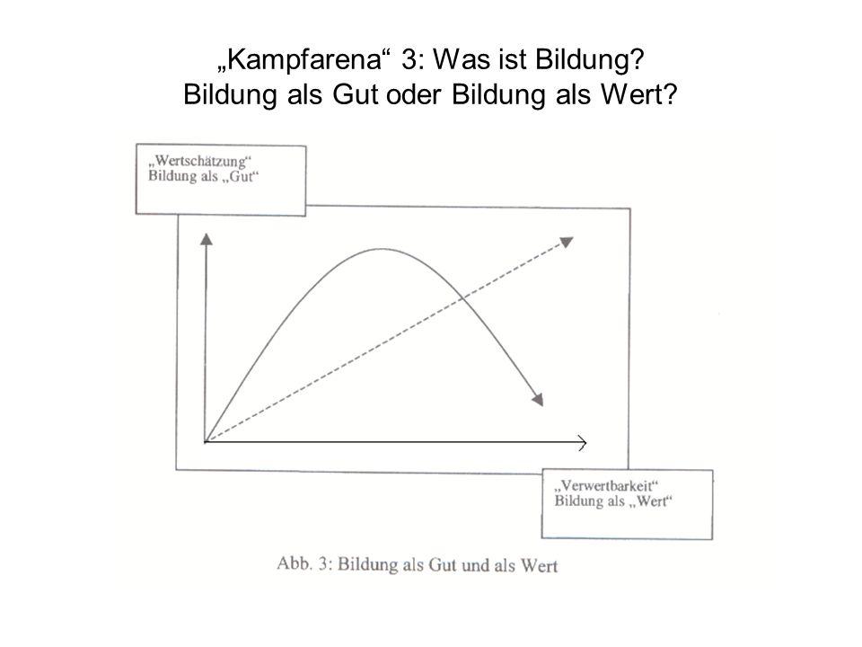 """""""Kampfarena 3: Was ist Bildung Bildung als Gut oder Bildung als Wert"""