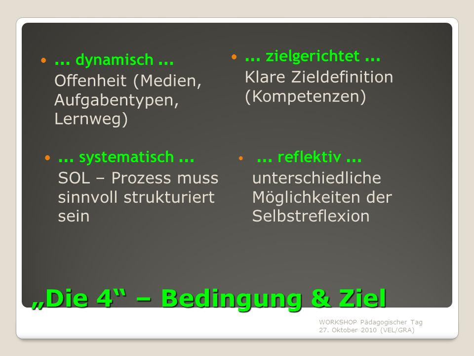 """""""Die 4 – Bedingung & Ziel"""