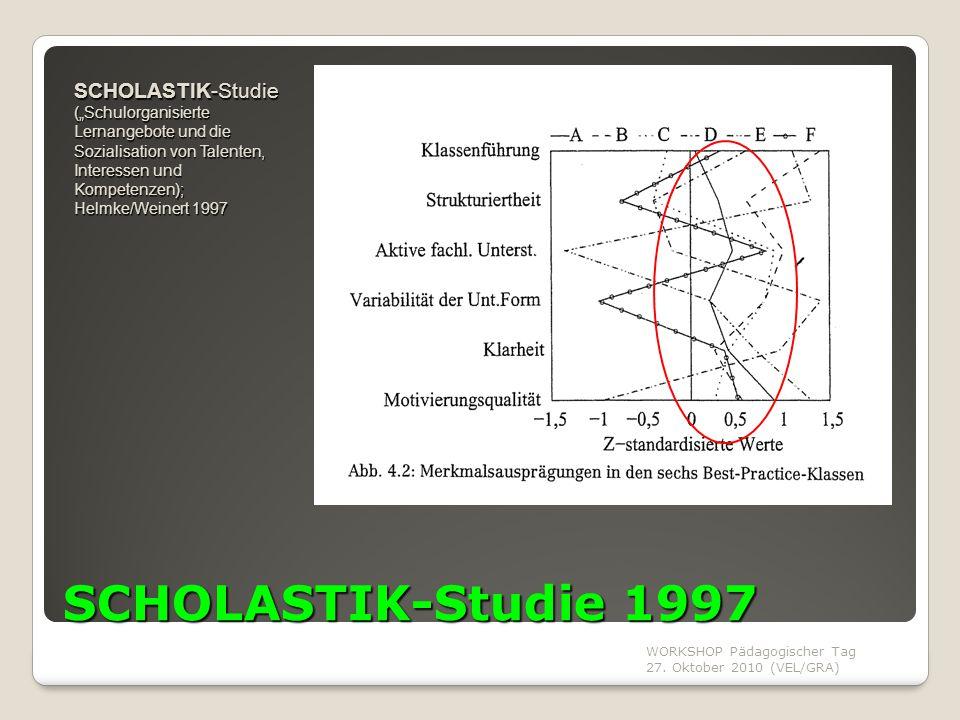 """SCHOLASTIK-Studie (""""Schulorganisierte Lernangebote und die Sozialisation von Talenten, Interessen und Kompetenzen); Helmke/Weinert 1997"""