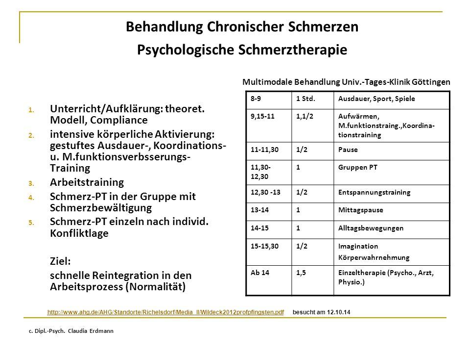 Behandlung Chronischer Schmerzen Psychologische Schmerztherapie