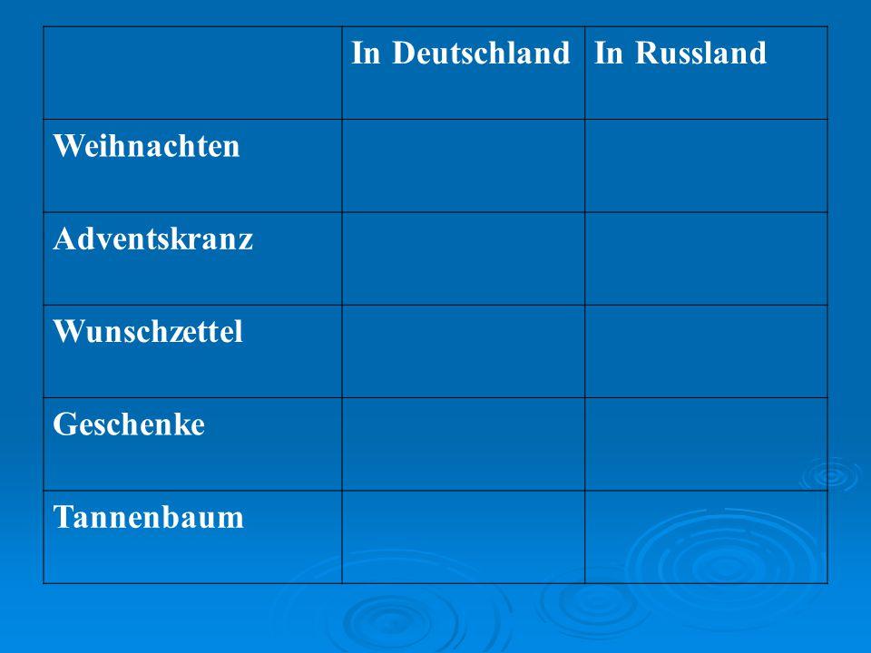 In Deutschland In Russland Weihnachten Adventskranz Wunschzettel Geschenke Tannenbaum