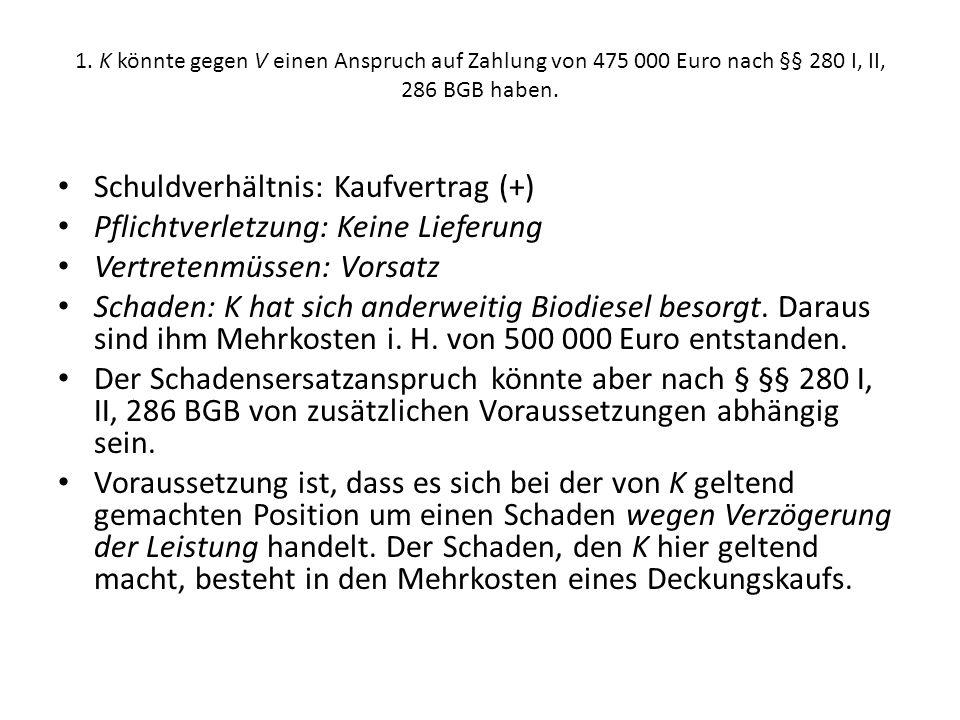 Schuldverhältnis: Kaufvertrag (+) Pflichtverletzung: Keine Lieferung