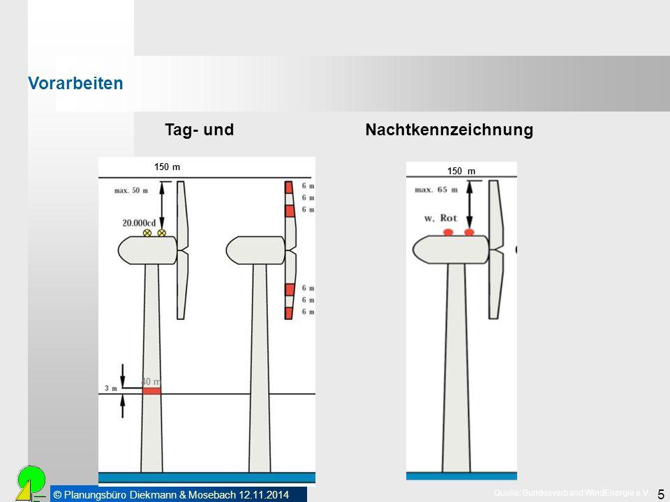 Vorarbeiten Tag- und Nachtkennzeichnung 5 5 150 m 150 m 40 m