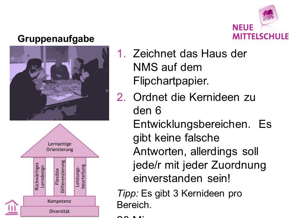 Zeichnet das Haus der NMS auf dem Flipchartpapier.