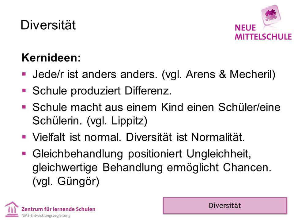 Diversität Kernideen: