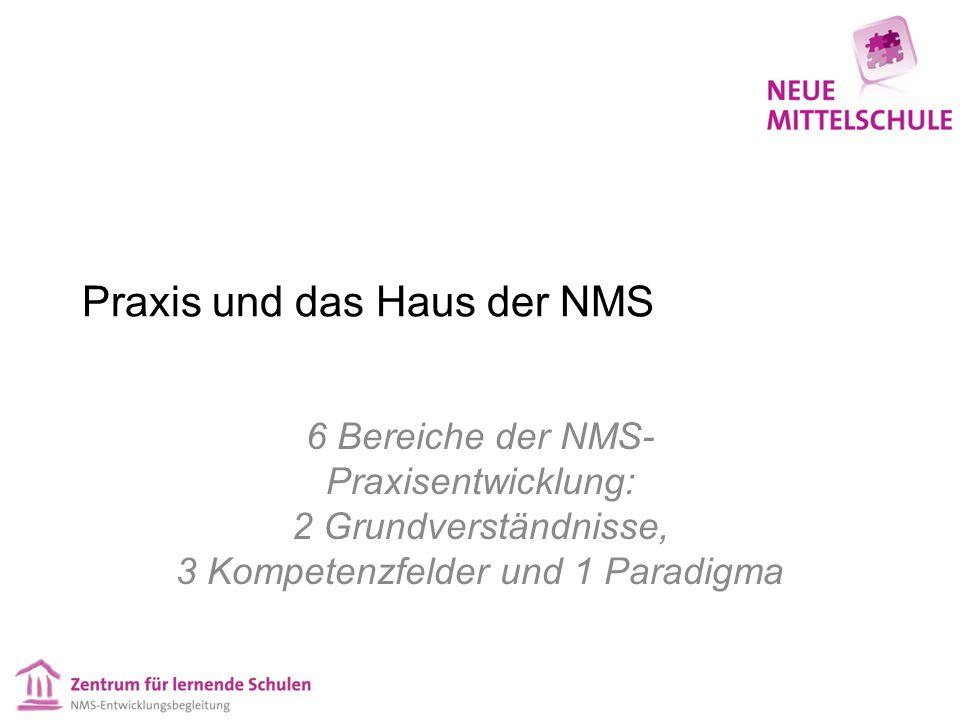 Praxis und das Haus der NMS