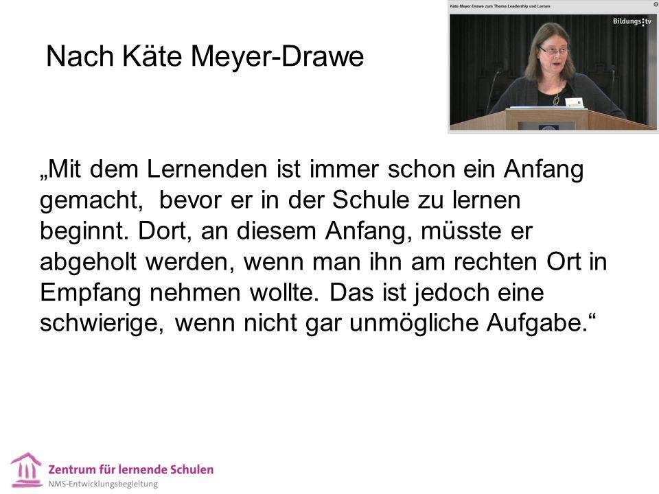 Nach Käte Meyer-Drawe