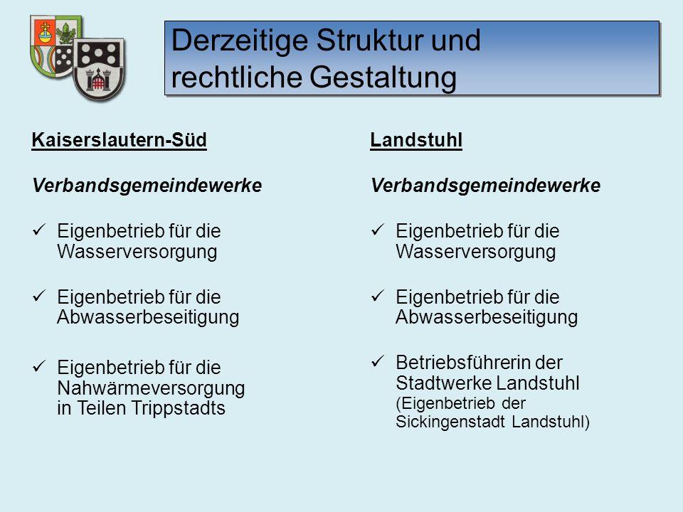 Derzeitige Struktur und rechtliche Gestaltung