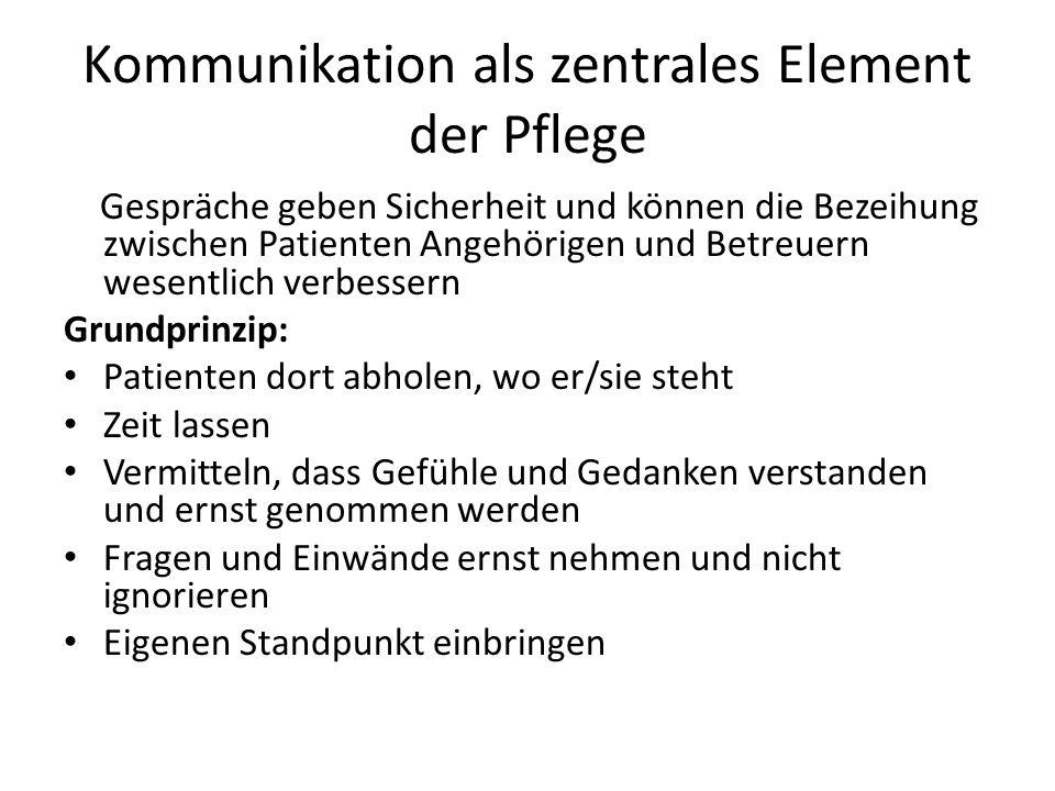 Kommunikation als zentrales Element der Pflege