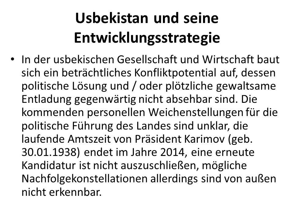 Usbekistan und seine Entwicklungsstrategie