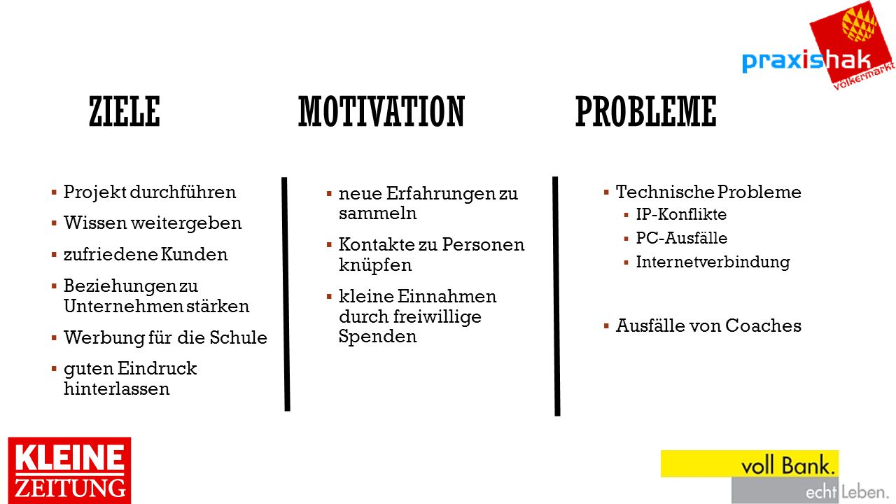 Ziele Motivation Probleme