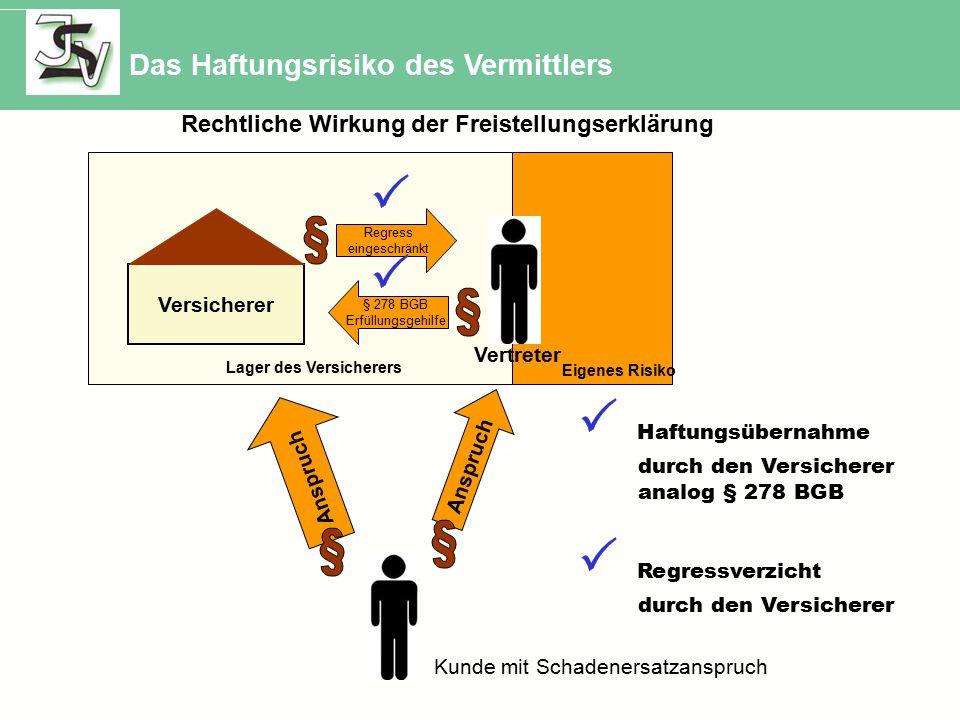 Rechtliche Wirkung der Freistellungserklärung
