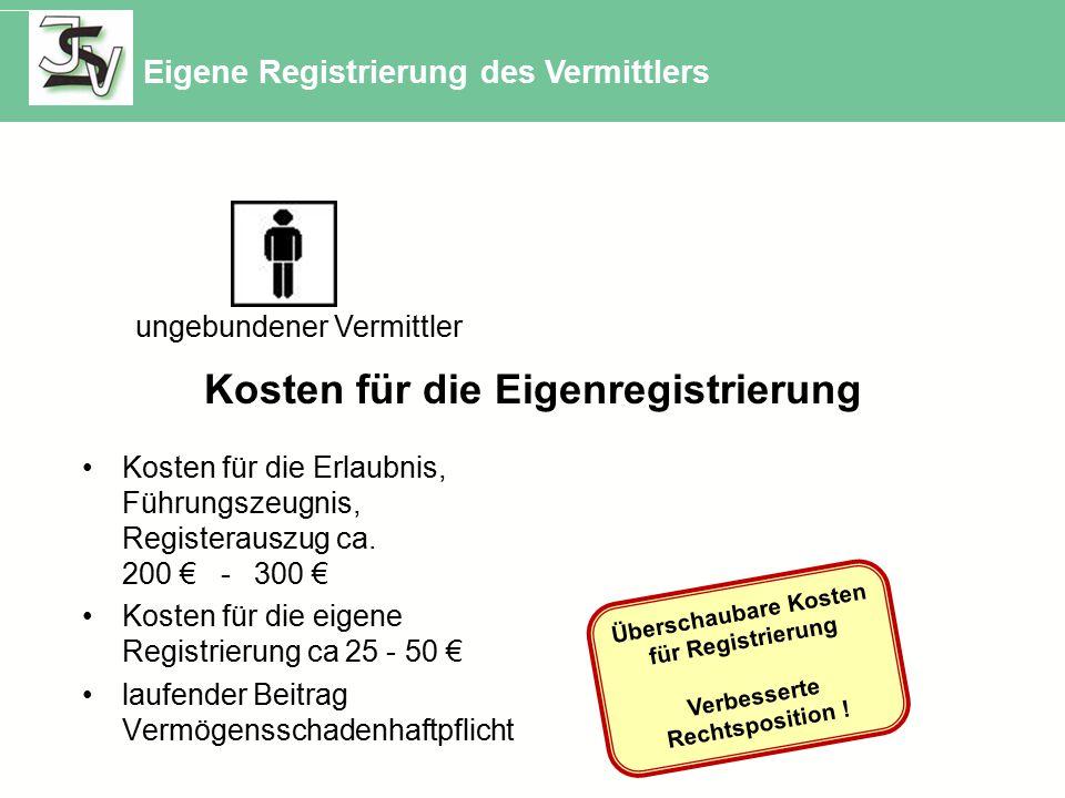 Kosten für die Eigenregistrierung
