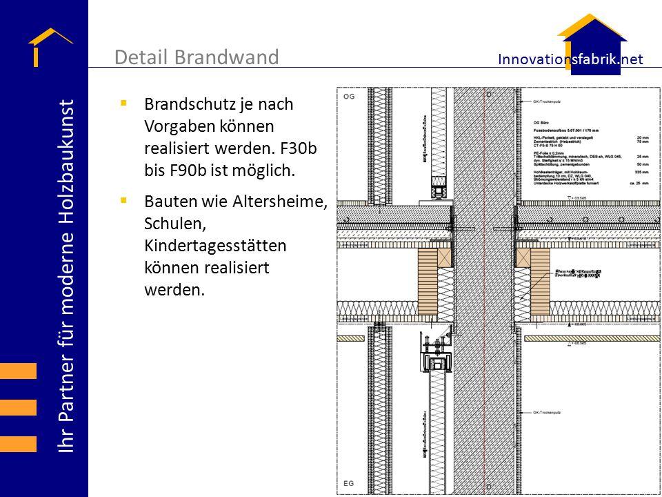 Detail Brandwand Brandschutz je nach Vorgaben können realisiert werden. F30b bis F90b ist möglich.