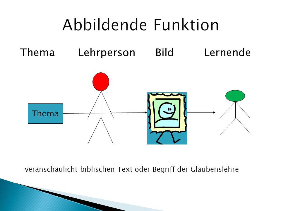 Abbildende Funktion Thema Lehrperson Bild Lernende Thema