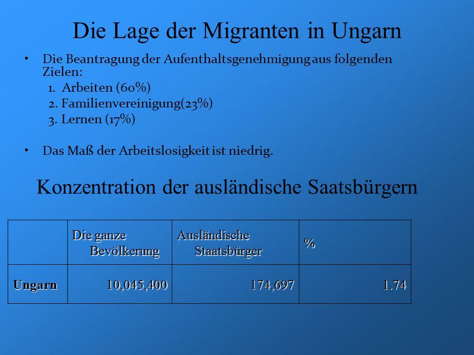 Die Lage der Migranten in Ungarn