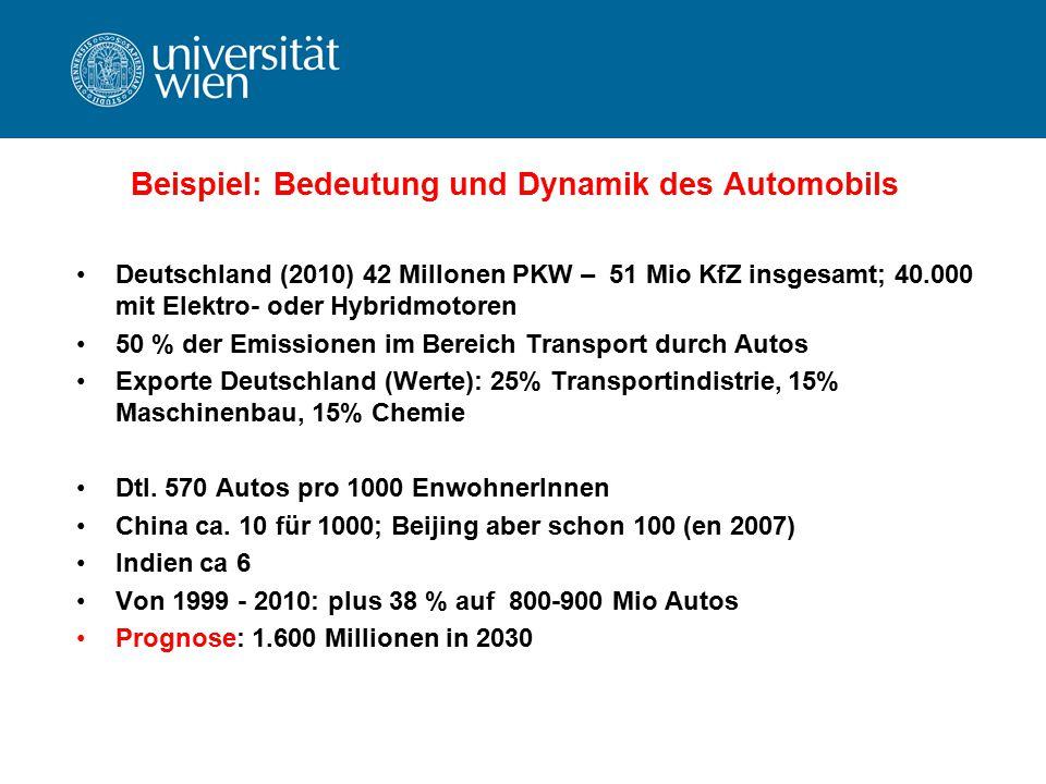 Beispiel: Bedeutung und Dynamik des Automobils