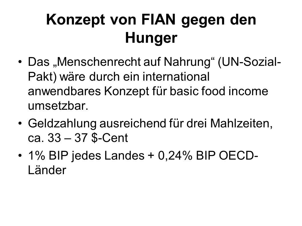 Konzept von FIAN gegen den Hunger
