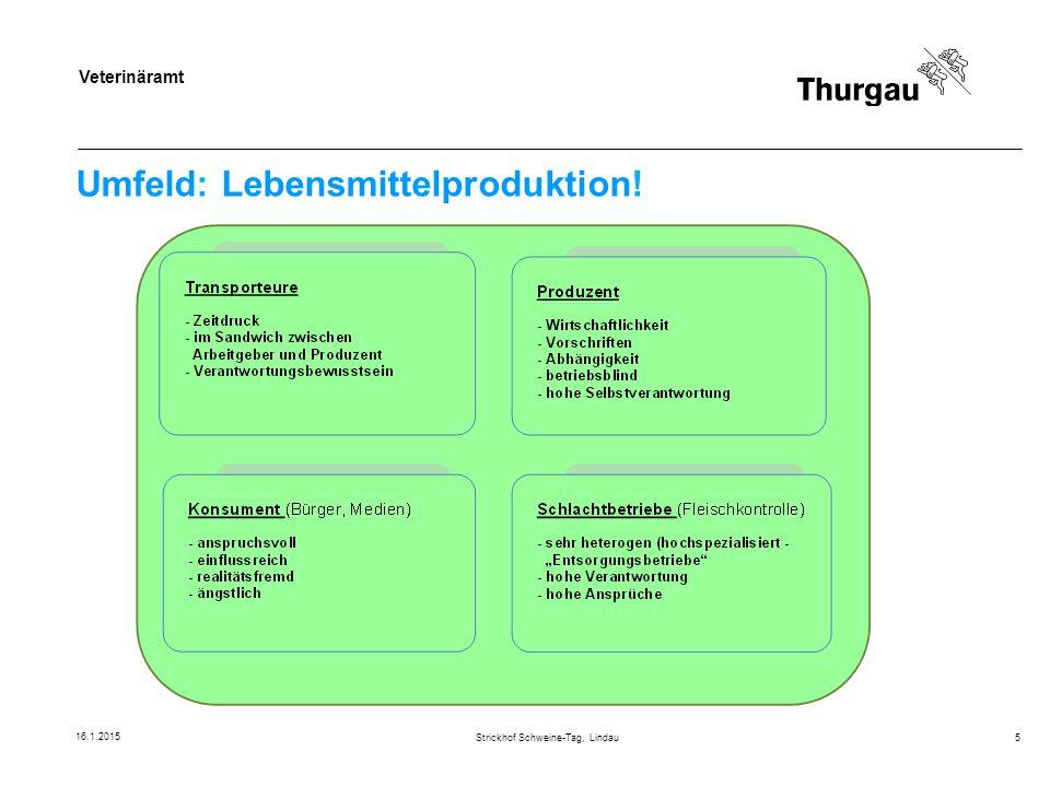 Umfeld: Lebensmittelproduktion!