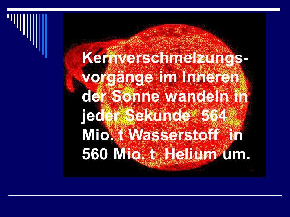 Kernverschmelzungs-vorgänge im Inneren der Sonne wandeln in jeder Sekunde 564 Mio.