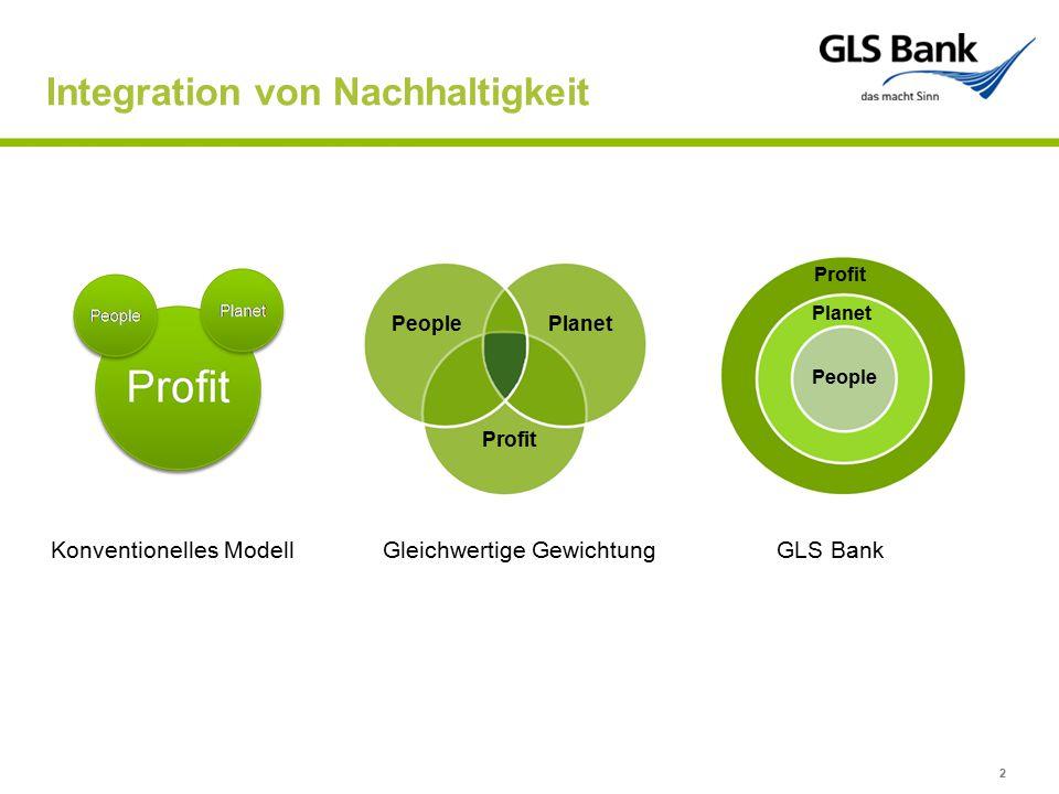 Integration von Nachhaltigkeit