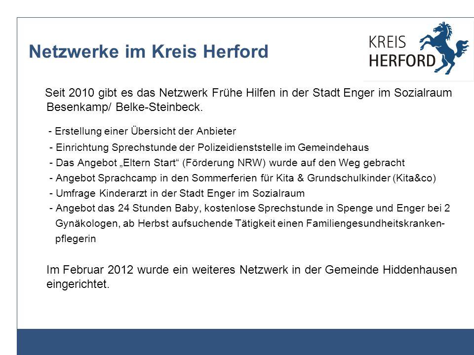 Netzwerke im Kreis Herford