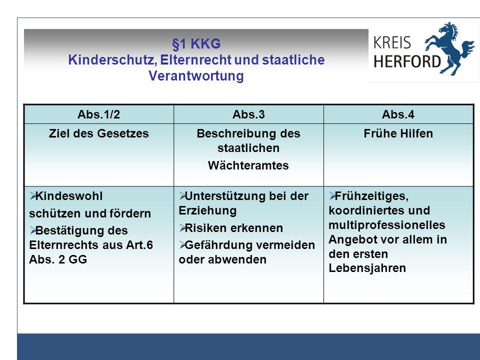 §1 KKG Kinderschutz, Elternrecht und staatliche Verantwortung