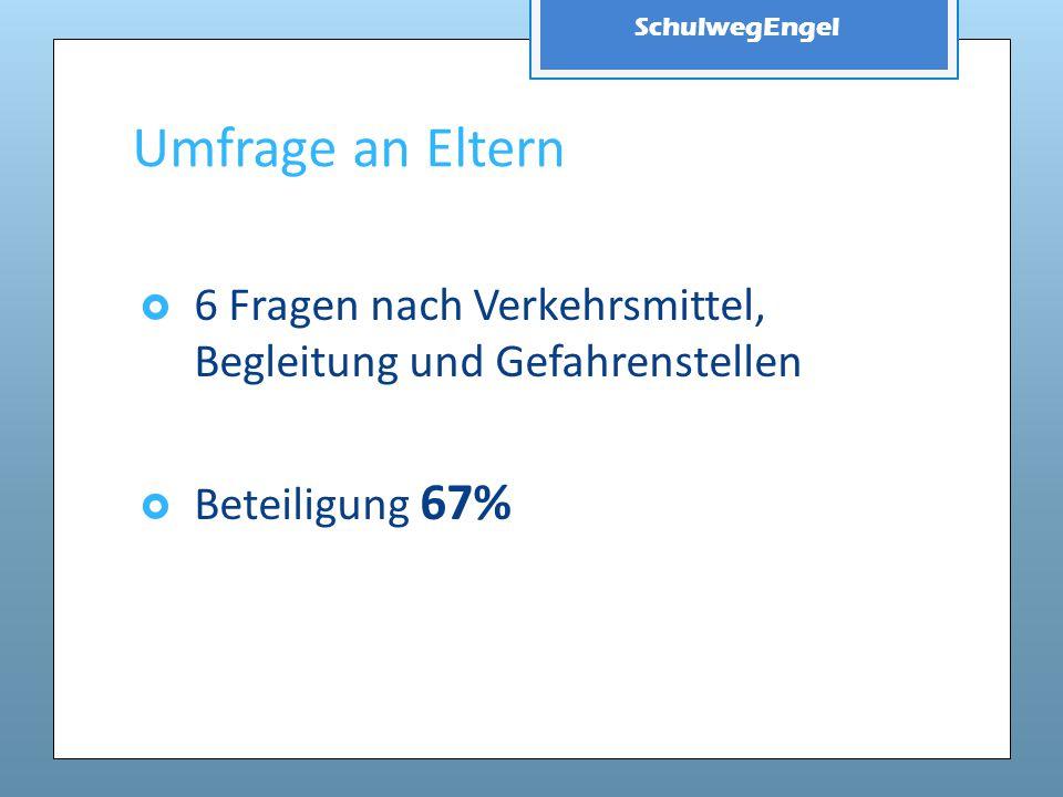 Umfrage an Eltern 6 Fragen nach Verkehrsmittel, Begleitung und Gefahrenstellen Beteiligung 67%