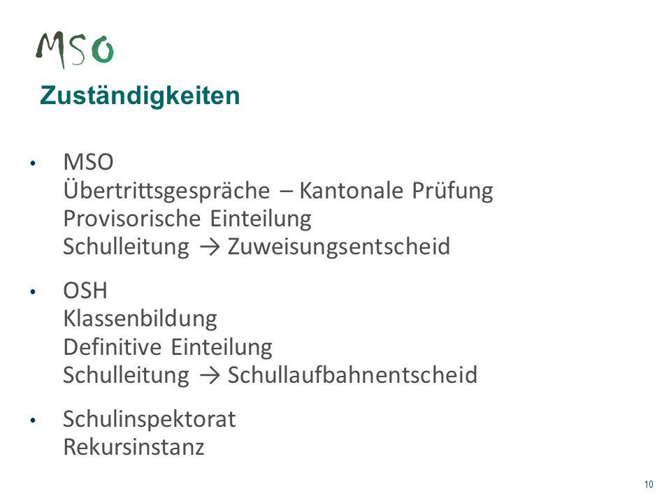 Zuständigkeiten MSO Übertrittsgespräche – Kantonale Prüfung Provisorische Einteilung Schulleitung → Zuweisungsentscheid.