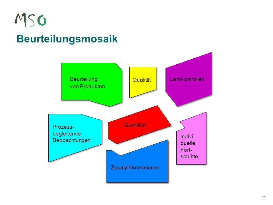 Beurteilungsmosaik Beurteilung Qualität Lernkontrollen von Produkten