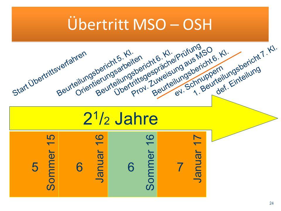 Übertritt MSO – OSH 21/2 Jahre 5 6 6 7 7 Sommer 16 Sommer 15 Januar 16
