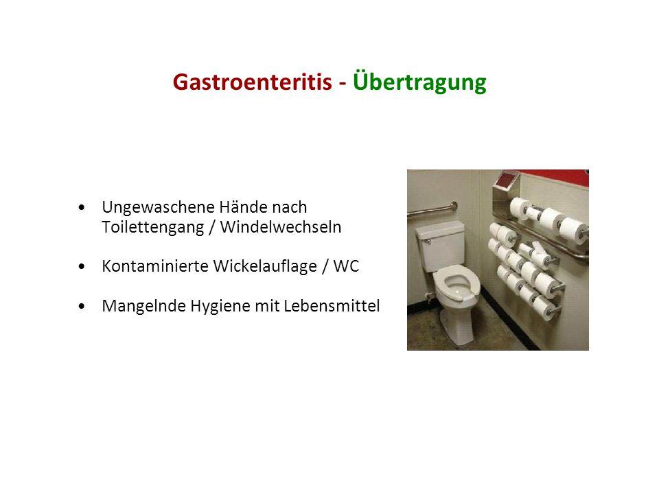 Gastroenteritis - Übertragung