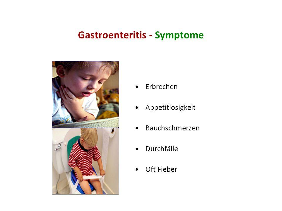 Gastroenteritis - Symptome
