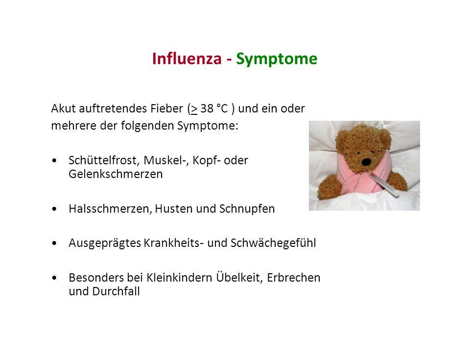 Influenza - Symptome Akut auftretendes Fieber (> 38 °C ) und ein oder. mehrere der folgenden Symptome: