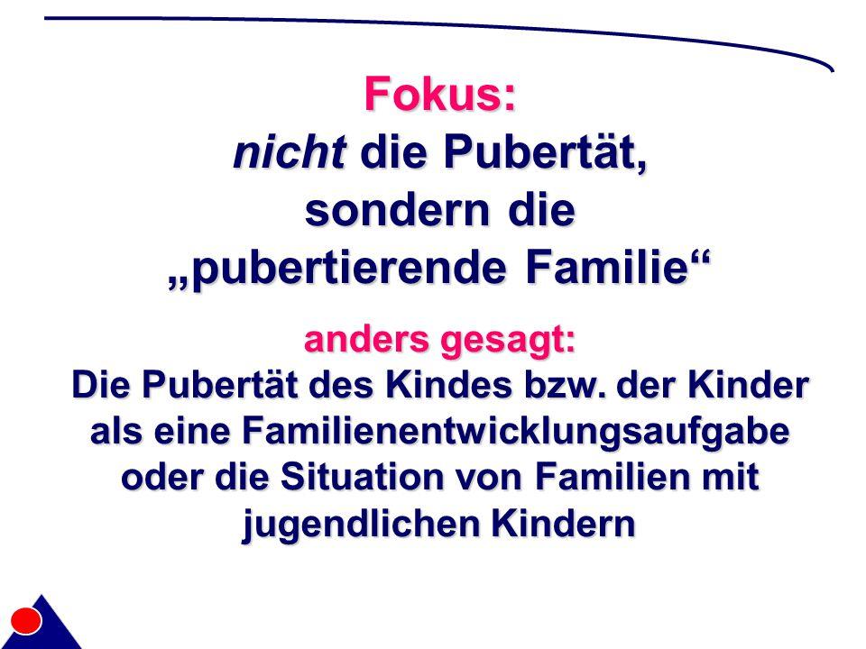"""""""pubertierende Familie"""