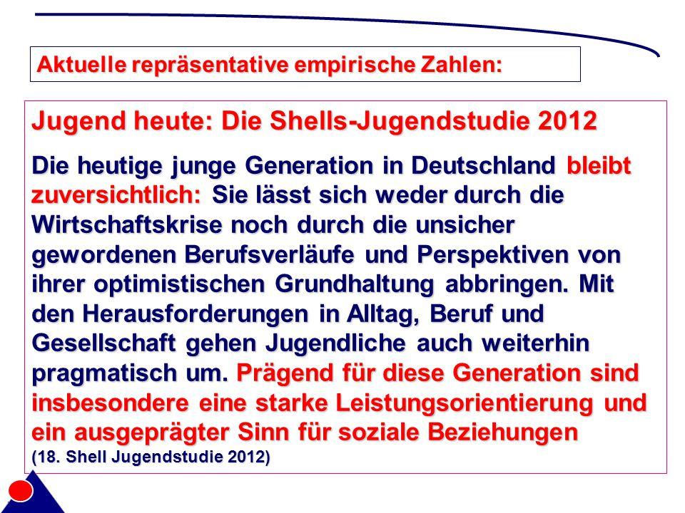 Jugend heute: Die Shells-Jugendstudie 2012