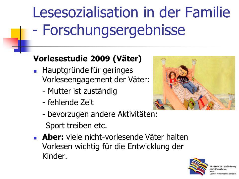 Lesesozialisation in der Familie - Forschungsergebnisse