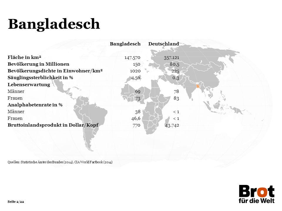 Bangladesch Bangladesch Deutschland Fläche in km² 147.570 357.121