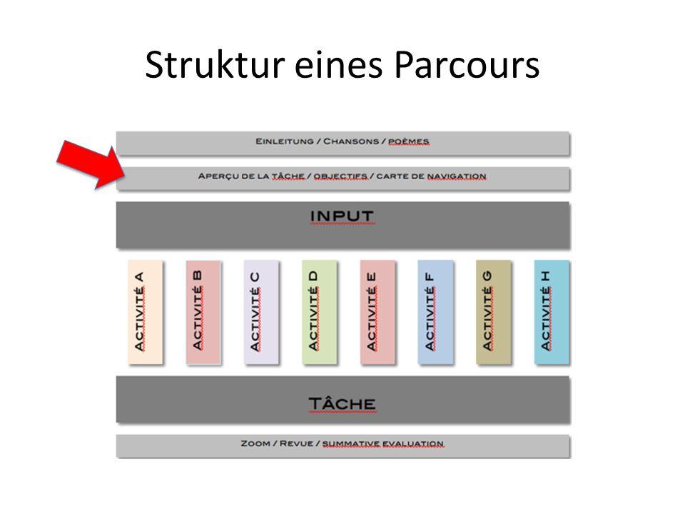 Struktur eines Parcours
